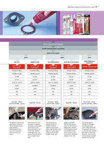 PRODUCT_CONSUMABLES_LOCTITE_Gasket-Sealants_PAGE