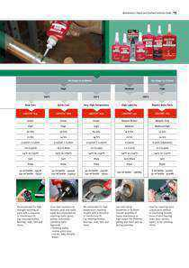 PRODUCT_CONSUMABLES_LOCTITE_Retaining-Compounds_PAGE
