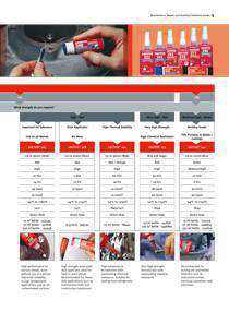 PRODUCT_CONSUMABLES_LOCTITE_Threadlocking_PAGE